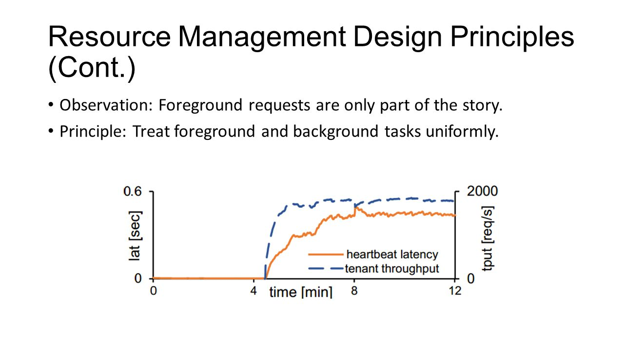 Resource Management Design Principles (Cont.) Observation: Foreground requests are only part of the story. Principle: Treat foreground and background