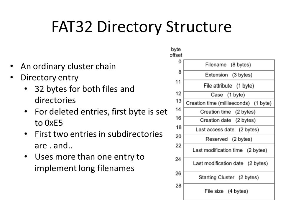 FAT32 Directory Structure An ordinary cluster chain Directory entry 32 bytes for both files and directories For deleted entries, first byte is set to 0xE5 First two entries in subdirectories are.