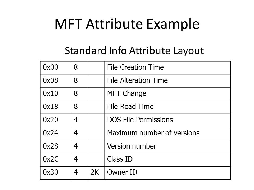 MFT Attribute Example 0x008File Creation Time 0x088File Alteration Time 0x108MFT Change 0x188File Read Time 0x204DOS File Permissions 0x244Maximum number of versions 0x284Version number 0x2C4Class ID 0x3042KOwner ID Standard Info Attribute Layout
