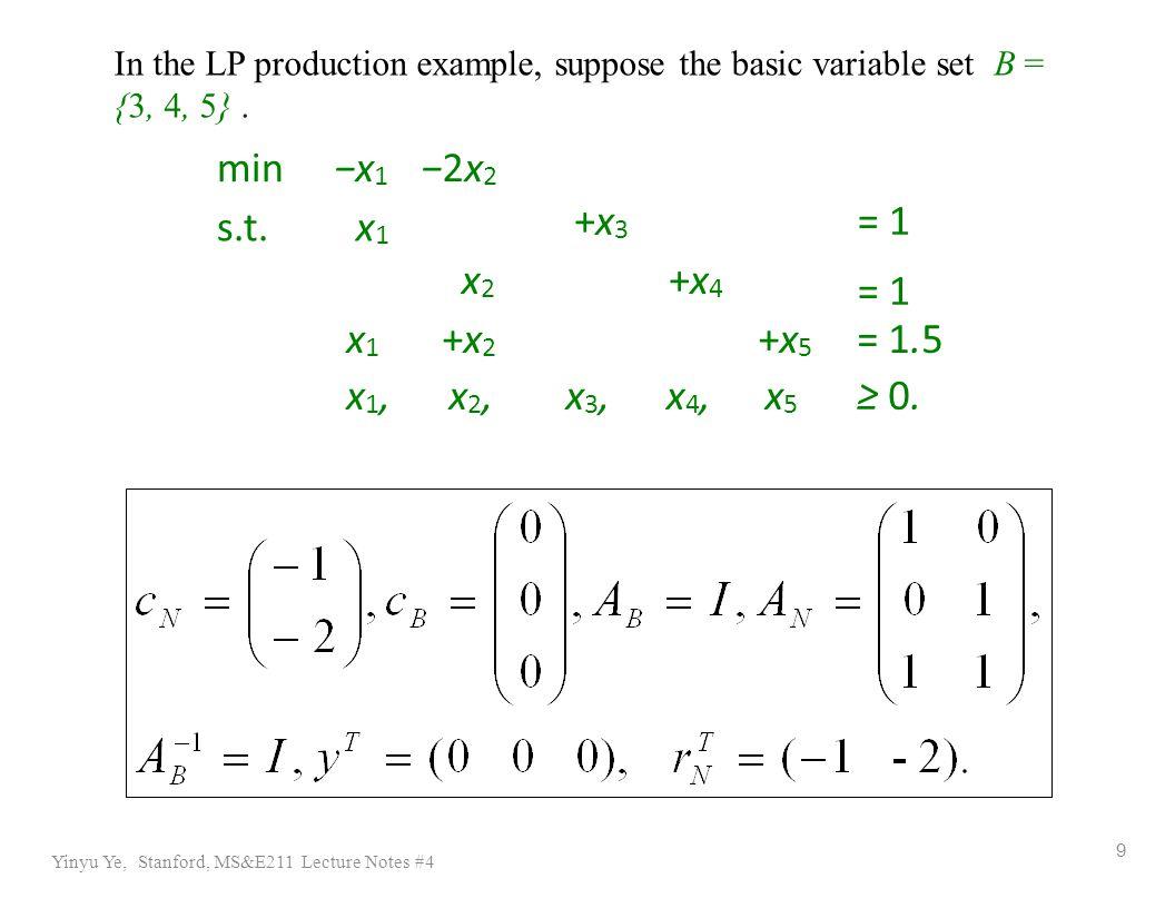 Yinyu Ye, Stanford, MS&E211 Lecture Notes #4 9 min−x1−2x2−x1−2x2 s.t. x 1 +x3+x3 = 1 x2x2 +x4+x4 x1x1 +x2+x2 +x5+x5 = 1.5 x1,x1,x2,x2,x3,x3,x4,x4,x5x5