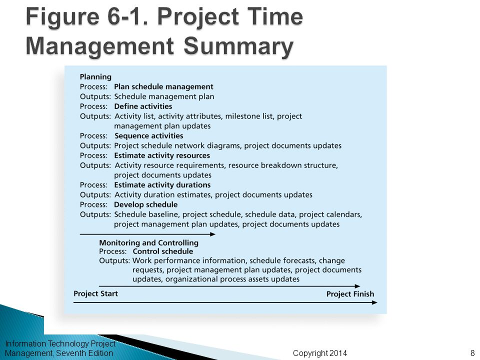 Copyright 2014 Information Technology Project Management, Seventh Edition8