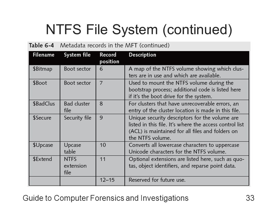 Guide to Computer Forensics and Investigations33 NTFS File System (continued)