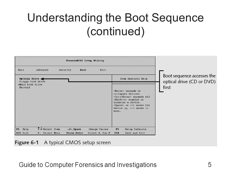 Guide to Computer Forensics and Investigations5 Understanding the Boot Sequence (continued)