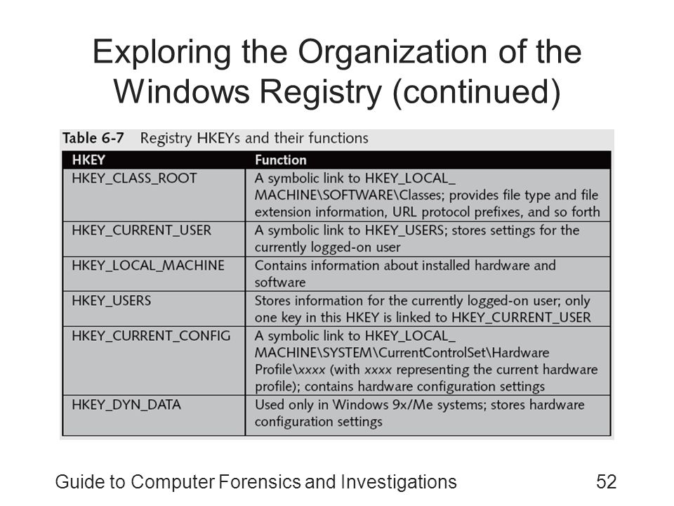 Guide to Computer Forensics and Investigations52 Exploring the Organization of the Windows Registry (continued)