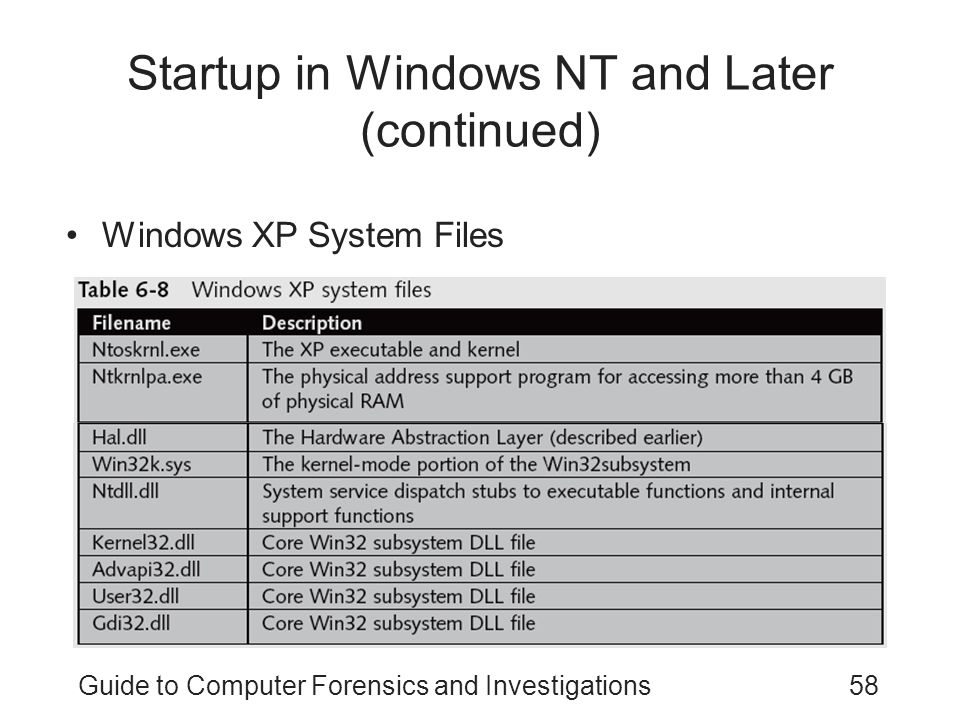 Guide to Computer Forensics and Investigations58 Startup in Windows NT and Later (continued) Windows XP System Files
