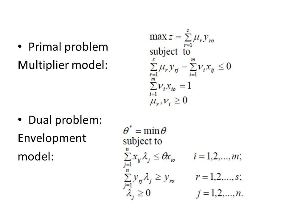 Primal problem Multiplier model: Dual problem: Envelopment model: