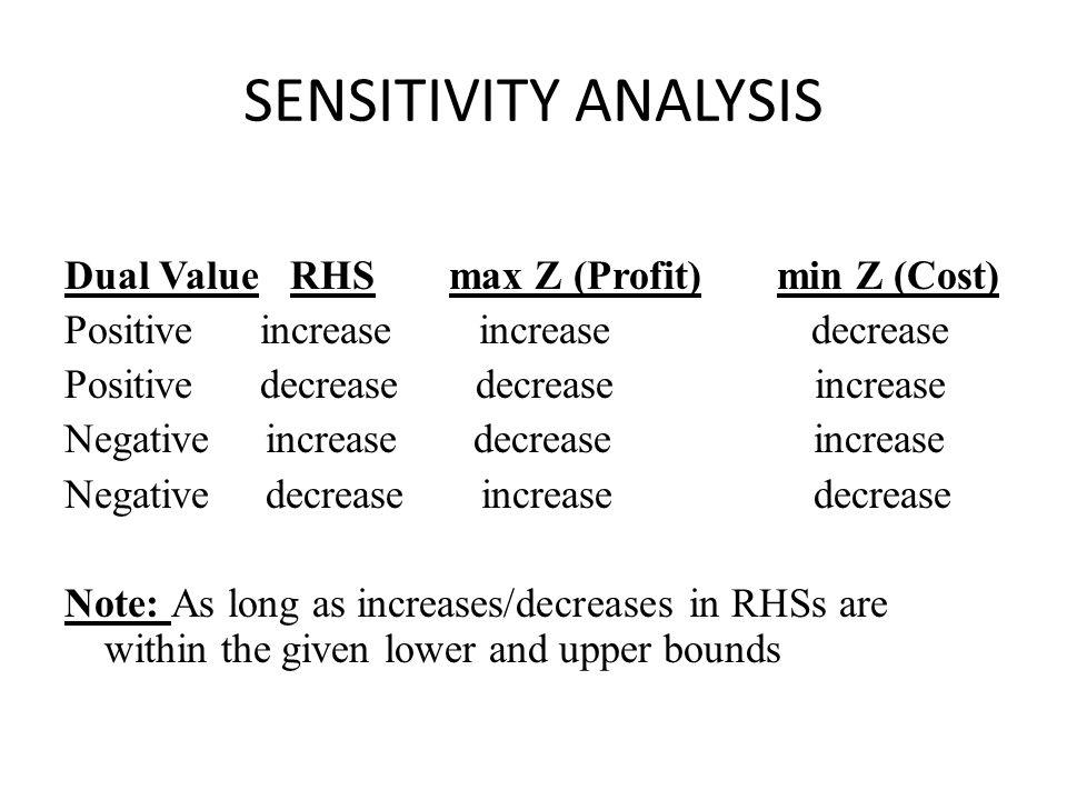 SENSITIVITY ANALYSIS Dual Value RHS max Z (Profit) min Z (Cost) Positive increase increase decrease Positive decrease decrease increase Negative incre