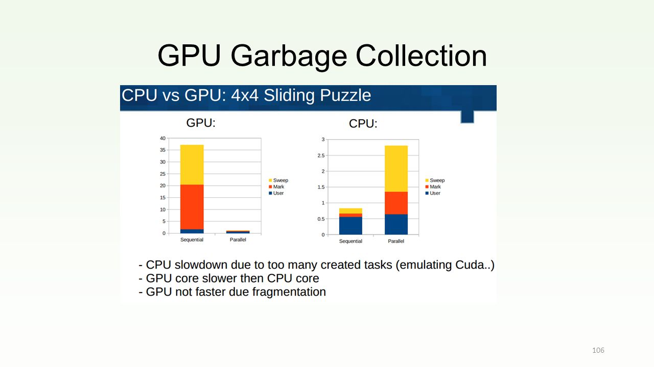 GPU Garbage Collection 106