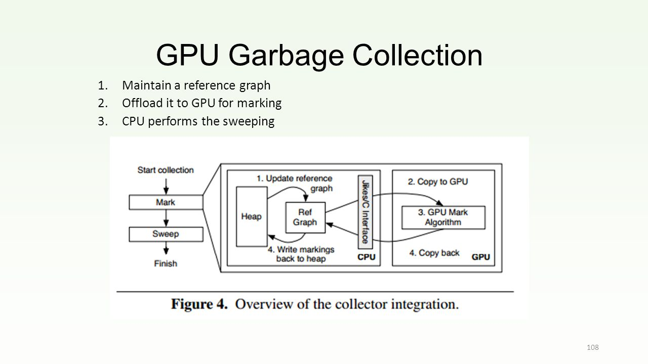 GPU Garbage Collection 108 1.Maintain a reference graph 2.Offload it to GPU for marking 3.CPU performs the sweeping