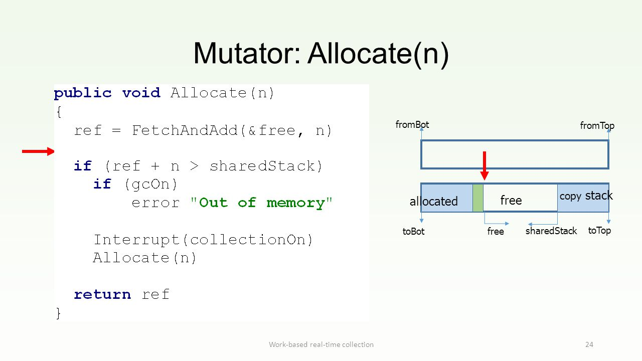 Mutator: Allocate(n) Work-based real-time collection24 allocated copy stack free sharedStack free toBot toTop fromTop fromBot
