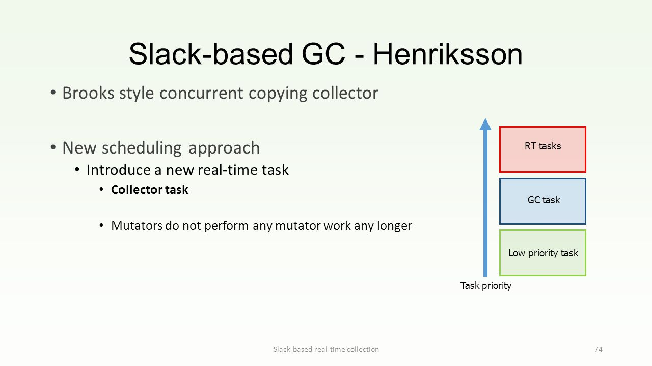 Slack-based GC - Henriksson Slack-based real-time collection74 Brooks style concurrent copying collector New scheduling approach Introduce a new real-time task Collector task Mutators do not perform any mutator work any longer RT tasks GC task Low priority task Task priority