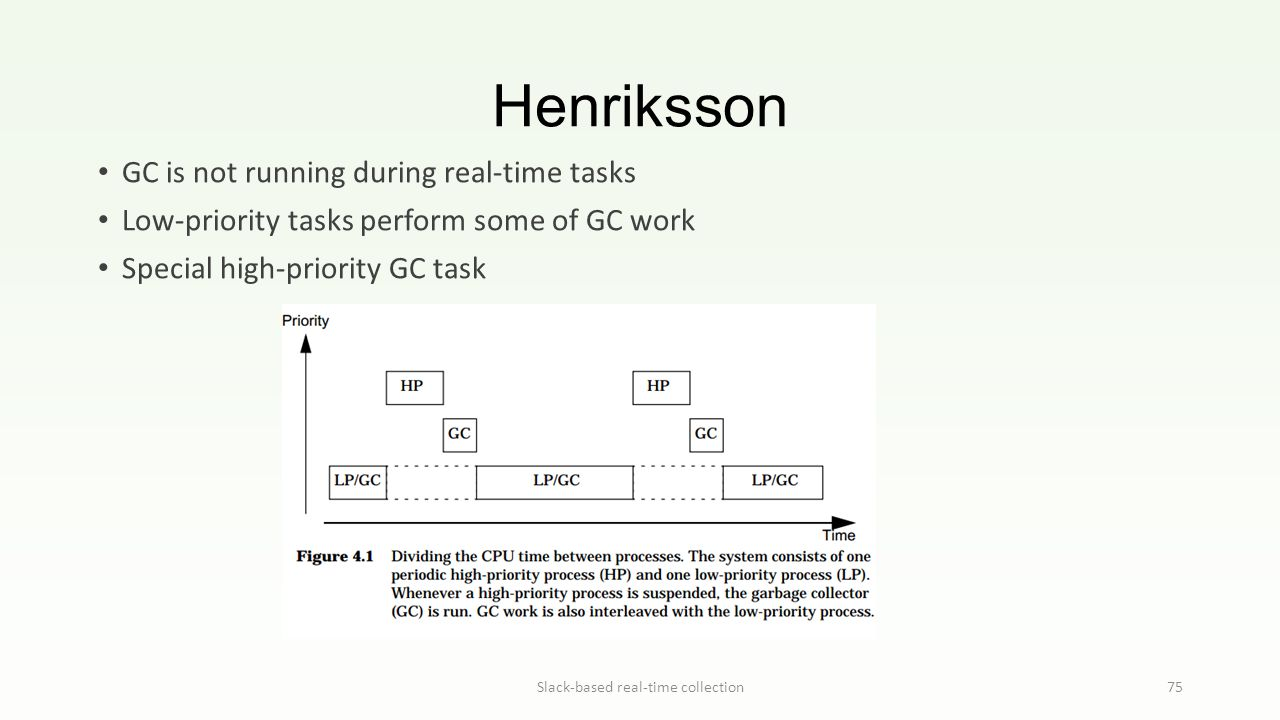 Henriksson Slack-based real-time collection75 GC is not running during real-time tasks Low-priority tasks perform some of GC work Special high-priority GC task