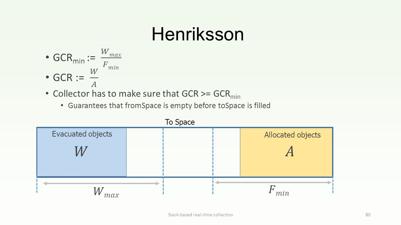 Henriksson Slack-based real-time collection80 To Space Evacuated objects Allocated objects