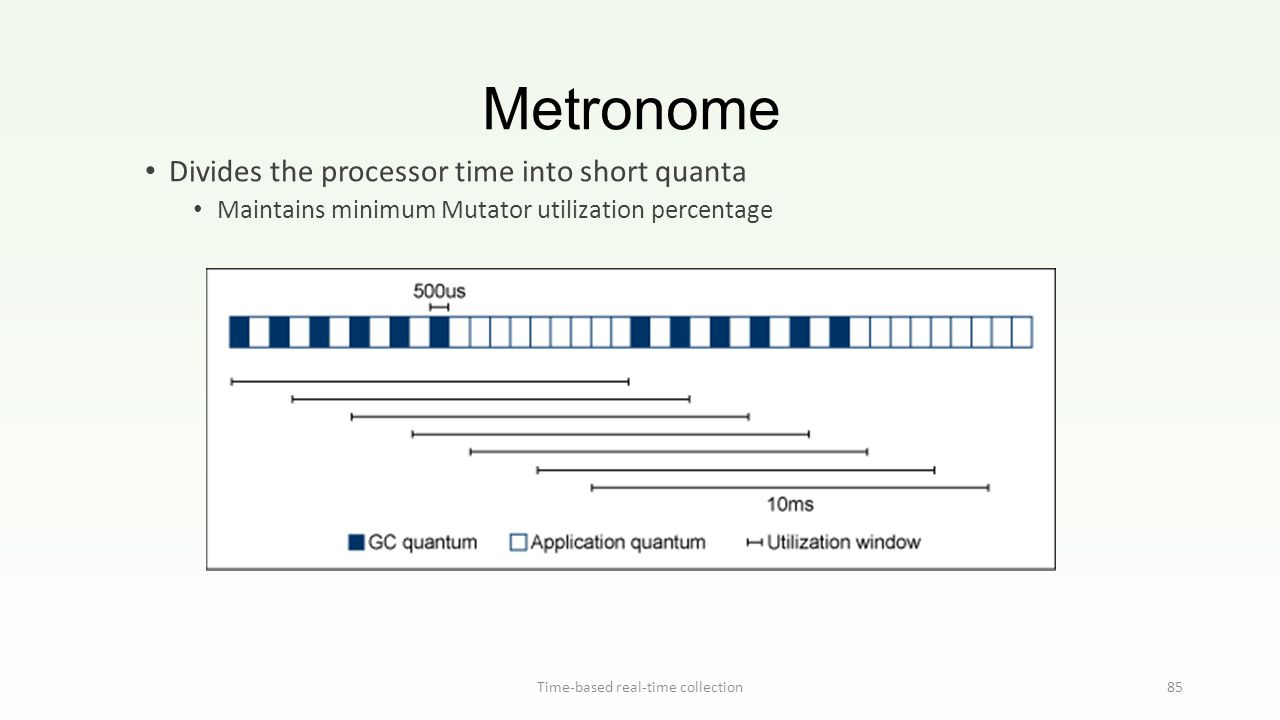 Metronome Time-based real-time collection85 Divides the processor time into short quanta Maintains minimum Mutator utilization percentage
