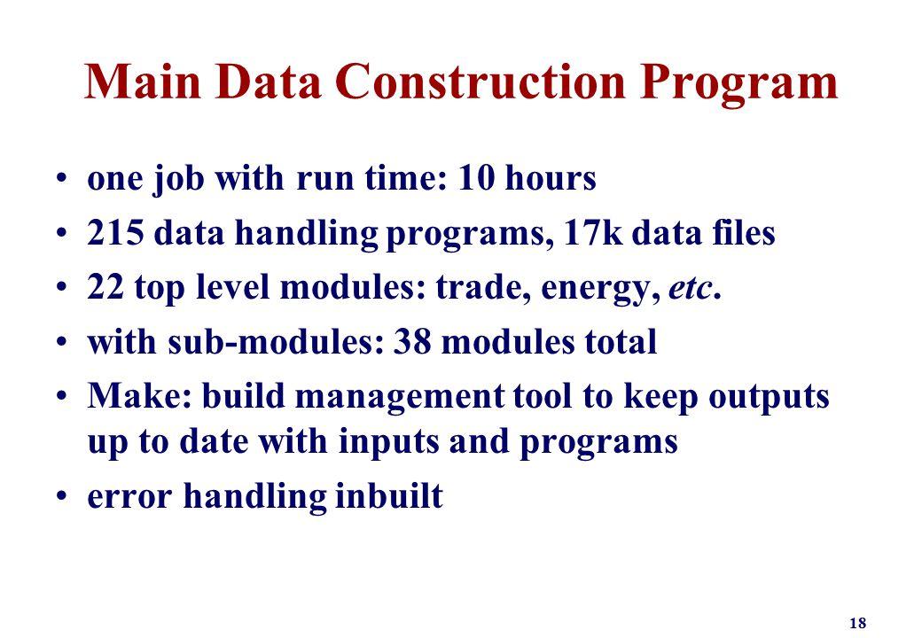 Main Data Construction Program one job with run time: 10 hours 215 data handling programs, 17k data files 22 top level modules: trade, energy, etc. wi
