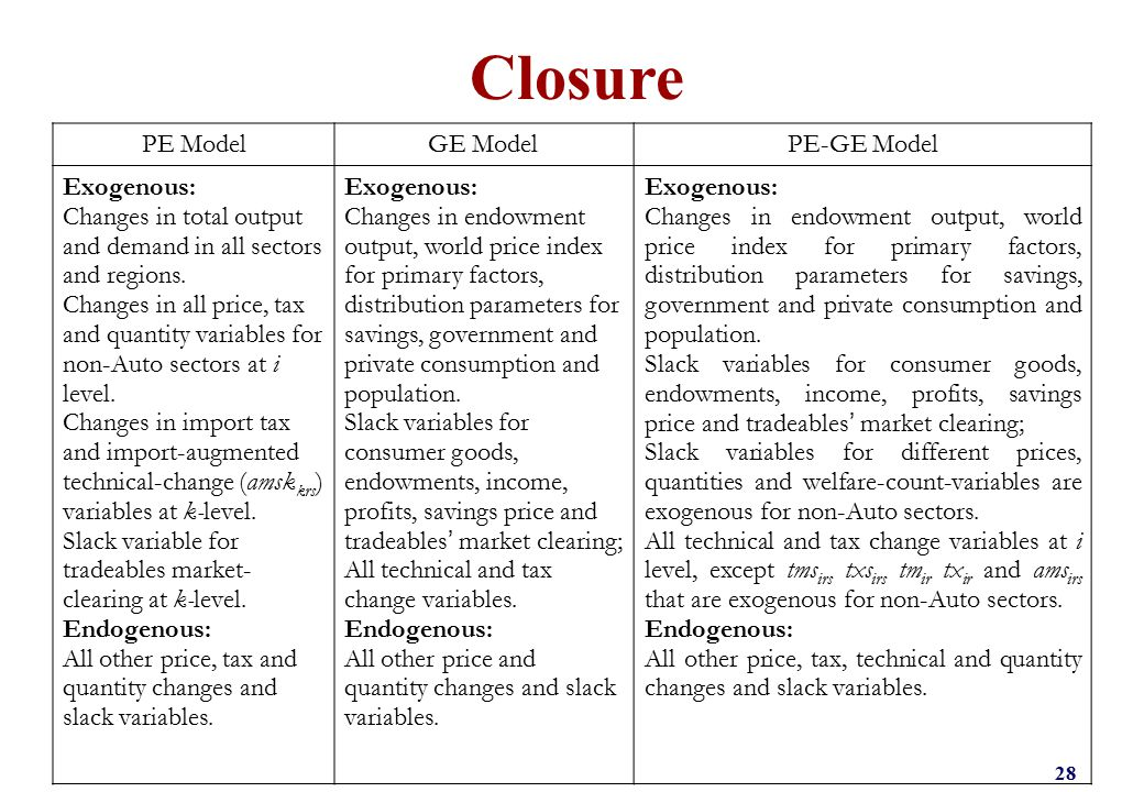 Closure 28 PE ModelGE ModelPE-GE Model Exogenous: Changes in total output and demand in all sectors and regions. Changes in all price, tax and quantit