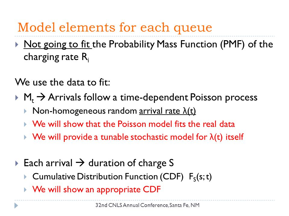 Model elements for each queue  Not going to fit the Probability Mass Function (PMF) of the charging rate R i We use the data to fit:  M t  Arrivals