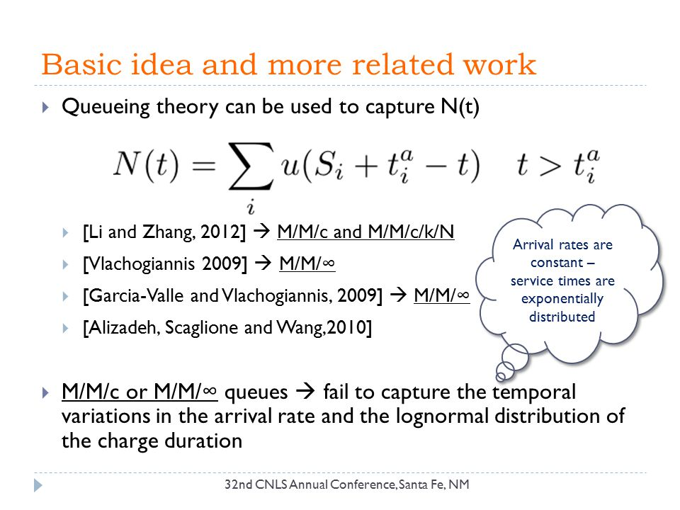Basic idea and more related work  Queueing theory can be used to capture N(t)  [Li and Zhang, 2012]  M/M/c and M/M/c/k/N  [Vlachogiannis 2009]  M