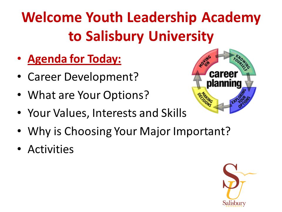 Welcome Youth Leadership Academy to Salisbury University Agenda for Today: Career Development.