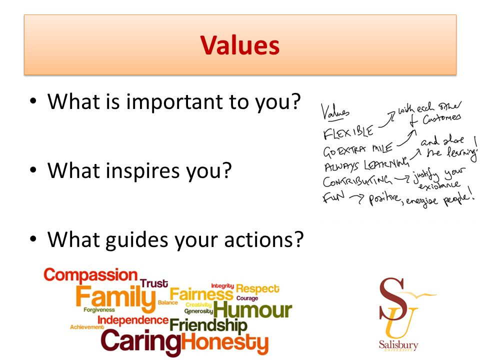 Values What is important to you? What inspires you? What guides your actions?