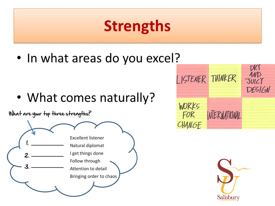 Strengths In what areas do you excel What comes naturally