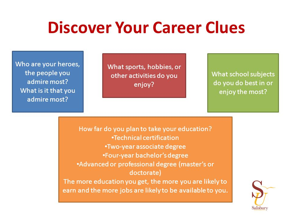 Discover Your Career Clues Who are your heroes, the people you admire most.