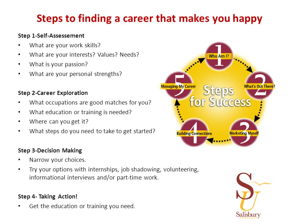 Steps to finding a career that makes you happy Step 1-Self-Assessement What are your work skills.