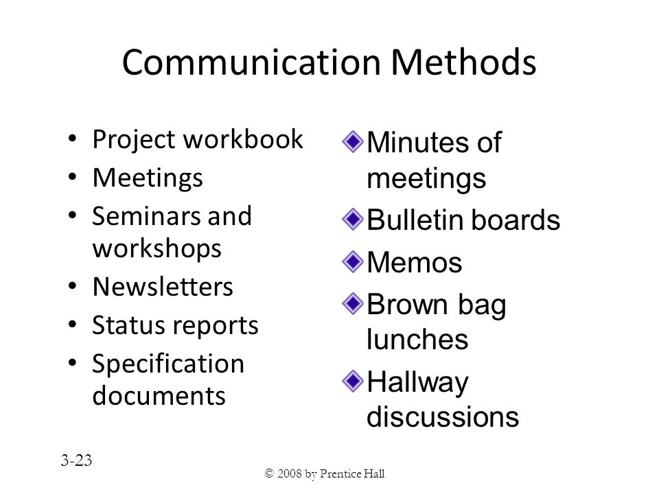 © 2008 by Prentice Hall 3-23 Communication Methods Project workbook Meetings Seminars and workshops Newsletters Status reports Specification documents Minutes of meetings Bulletin boards Memos Brown bag lunches Hallway discussions