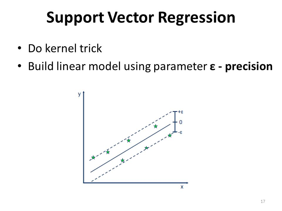 Support Vector Regression Do kernel trick Build linear model using parameter ε - precision 17