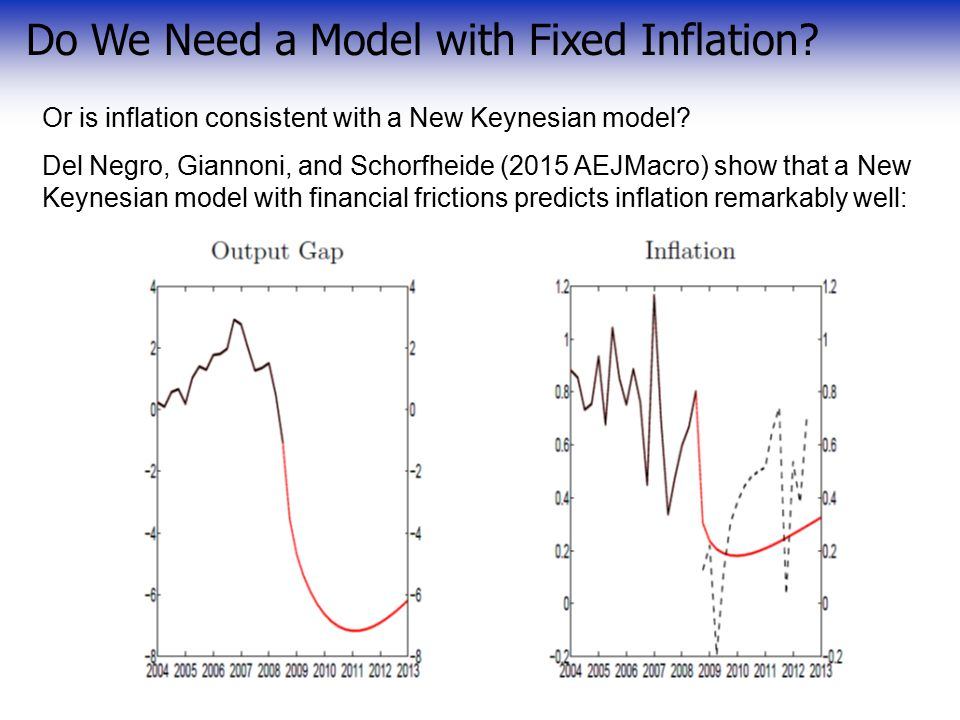 Or is inflation consistent with a New Keynesian model.
