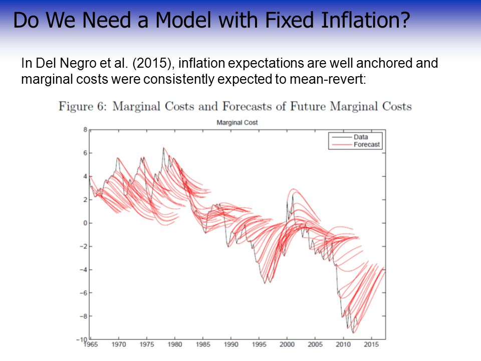 In Del Negro et al. (2015), inflation expectations are well anchored and marginal costs were consistently expected to mean-revert: