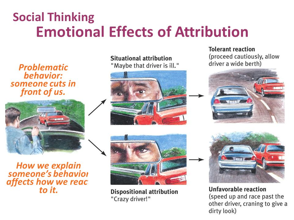Emotional Effects of Attribution How we explain someone's behavior affects how we react to it.