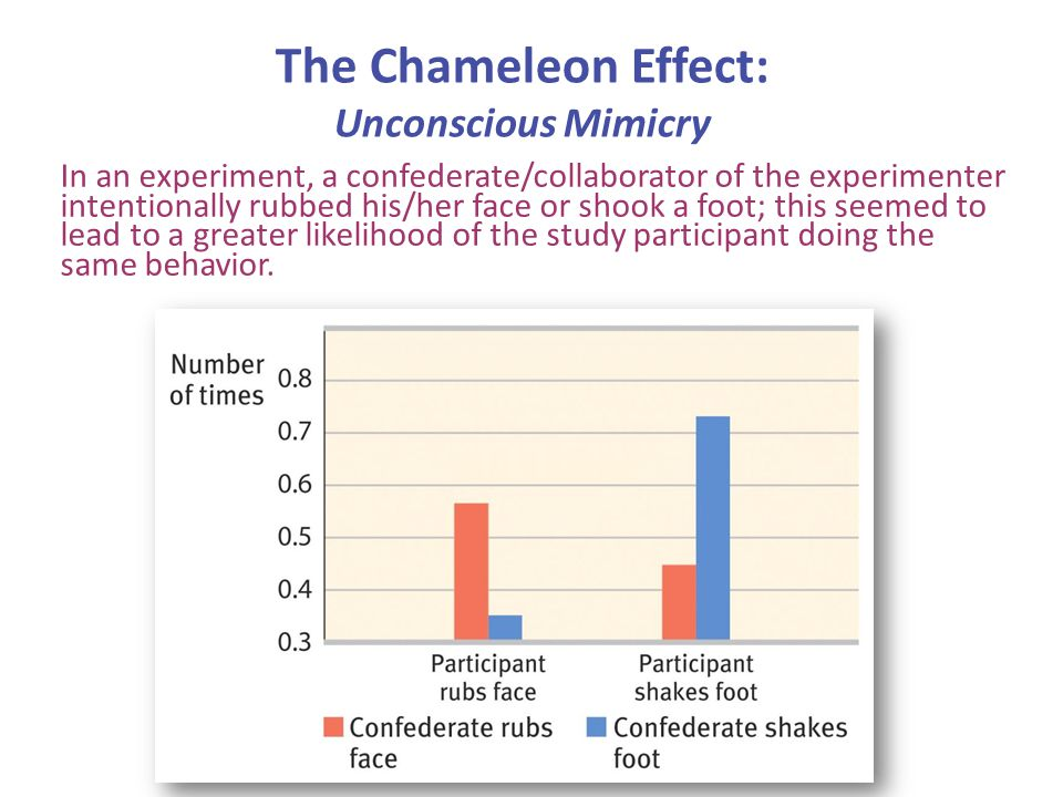 The Chameleon Effect: Unconscious Mimicry In an experiment, a confederate/collaborator of the experimenter intentionally rubbed his/her face or shook a foot; this seemed to lead to a greater likelihood of the study participant doing the same behavior.
