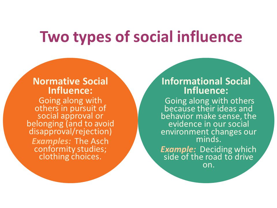 Two types of social influence Normative Social Influence: Informational Social Influence: Going along with others in pursuit of social approval or belonging (and to avoid disapproval/rejection) Examples: The Asch conformity studies; clothing choices.