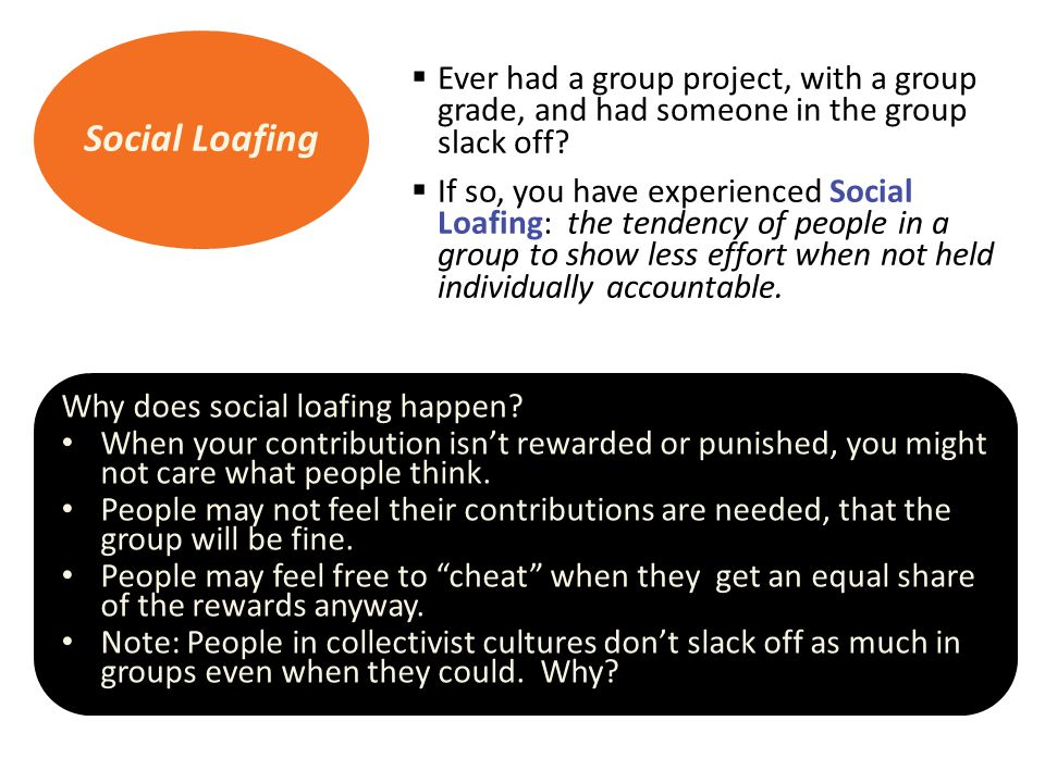 Social Loafing  Ever had a group project, with a group grade, and had someone in the group slack off.