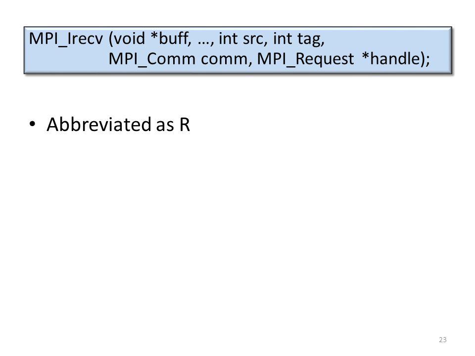 Abbreviated as R MPI_Irecv (void *buff, …, int src, int tag, MPI_Comm comm, MPI_Request *handle); MPI_Irecv (void *buff, …, int src, int tag, MPI_Comm