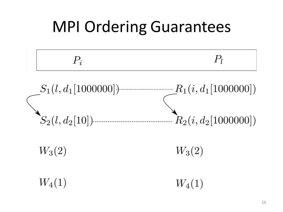 MPI Ordering Guarantees 26