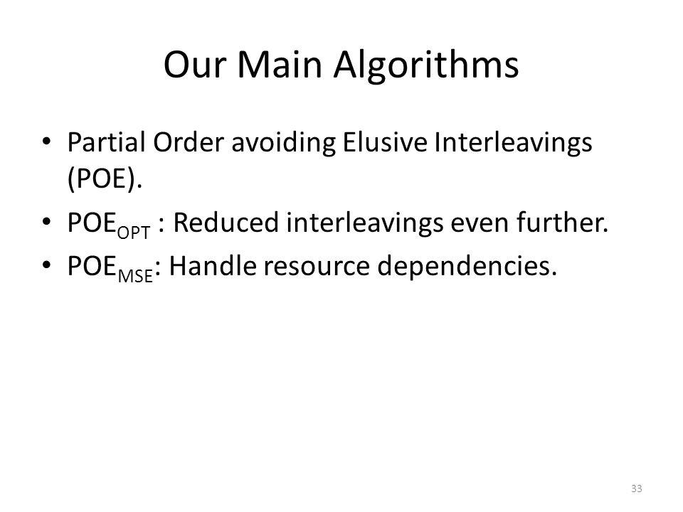 Our Main Algorithms Partial Order avoiding Elusive Interleavings (POE).