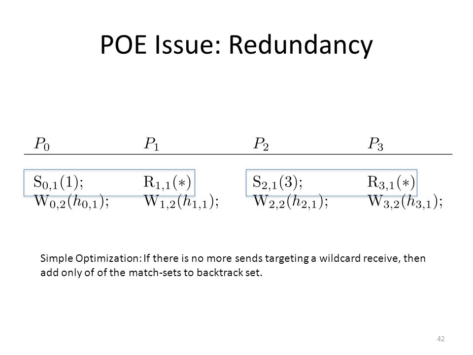 POE Issue: Redundancy Simple Optimization: If there is no more sends targeting a wildcard receive, then add only of of the match-sets to backtrack set