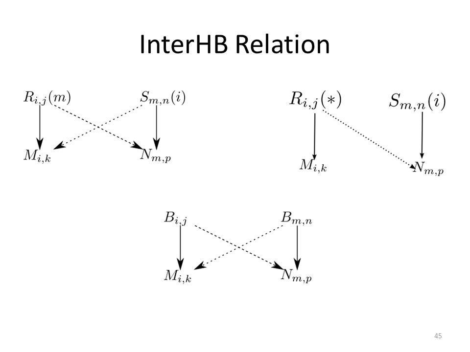 InterHB Relation 45