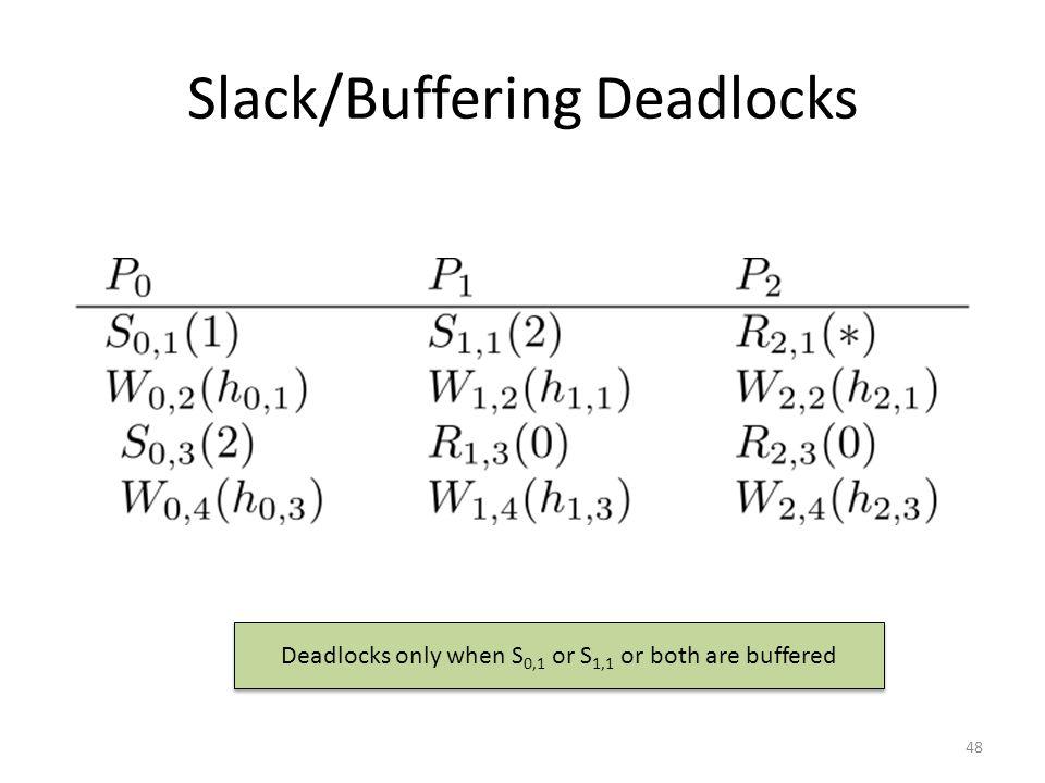 Slack/Buffering Deadlocks Deadlocks only when S 0,1 or S 1,1 or both are buffered 48