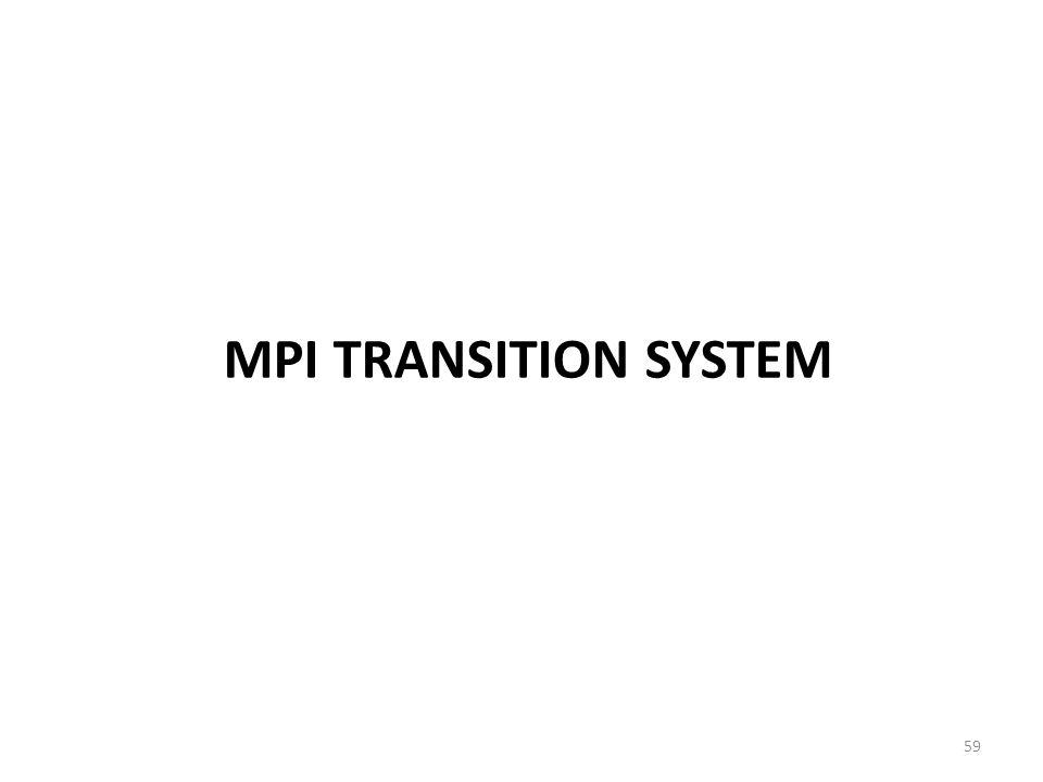 MPI TRANSITION SYSTEM 59