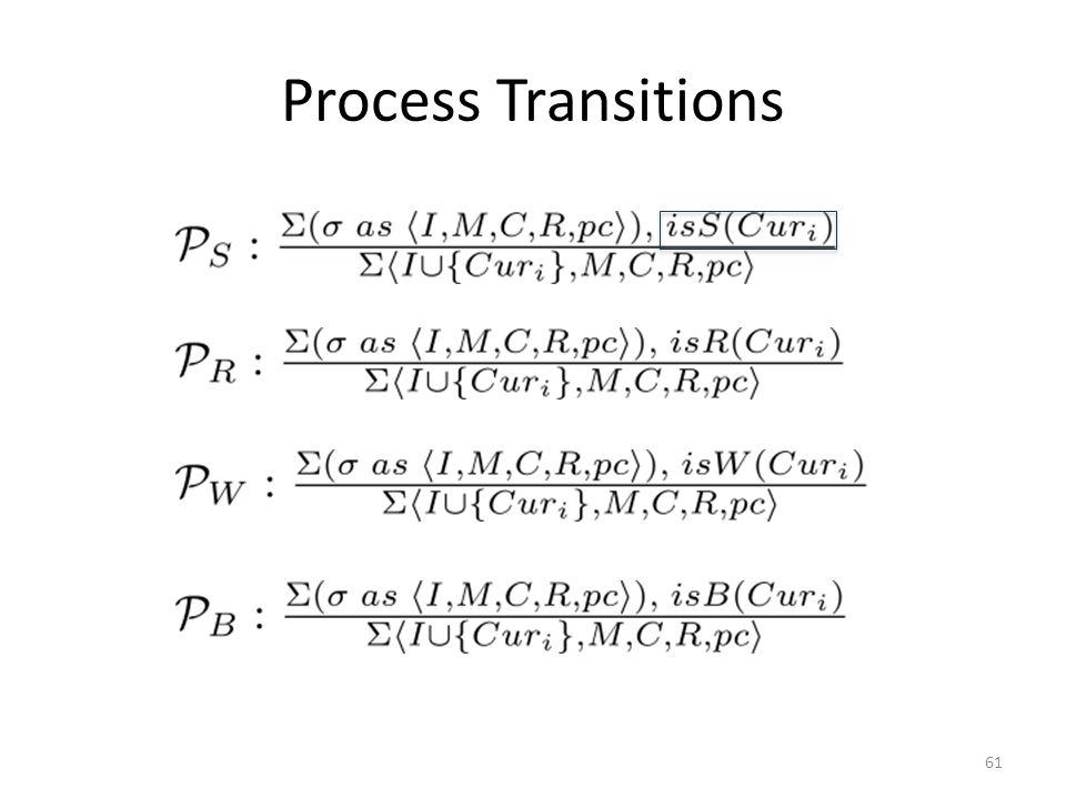 Process Transitions 61