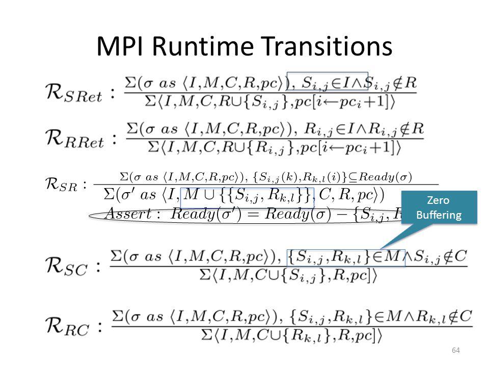 MPI Runtime Transitions Zero Buffering 64