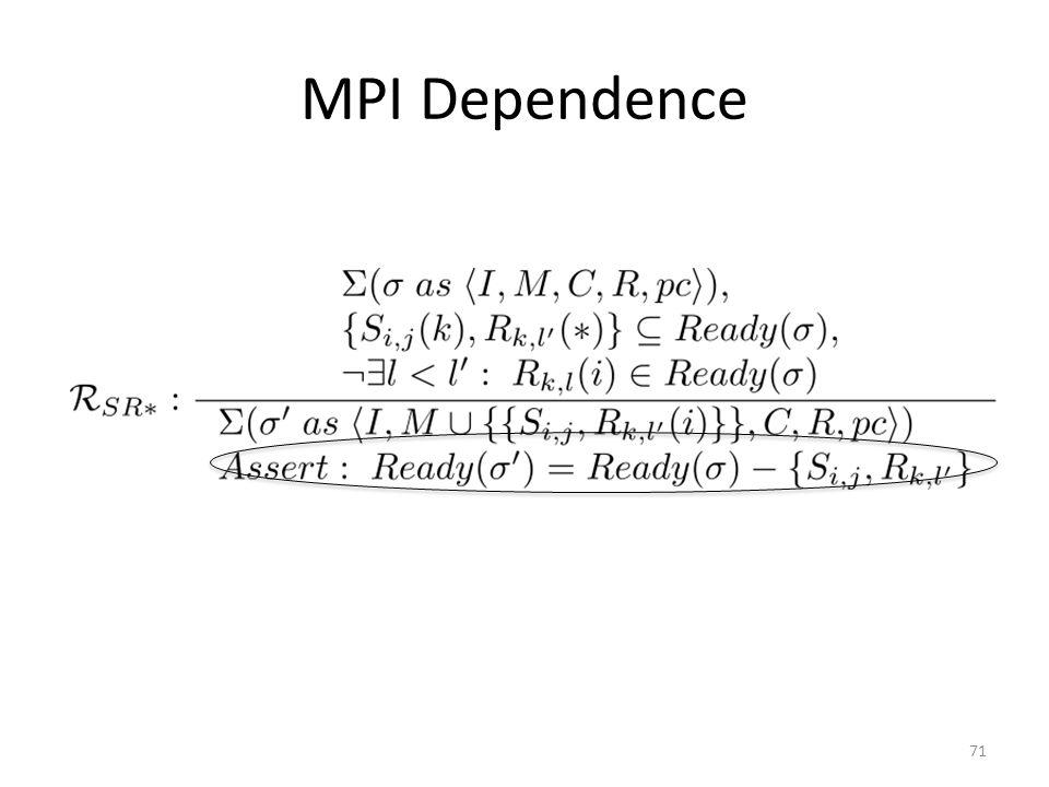 MPI Dependence 71