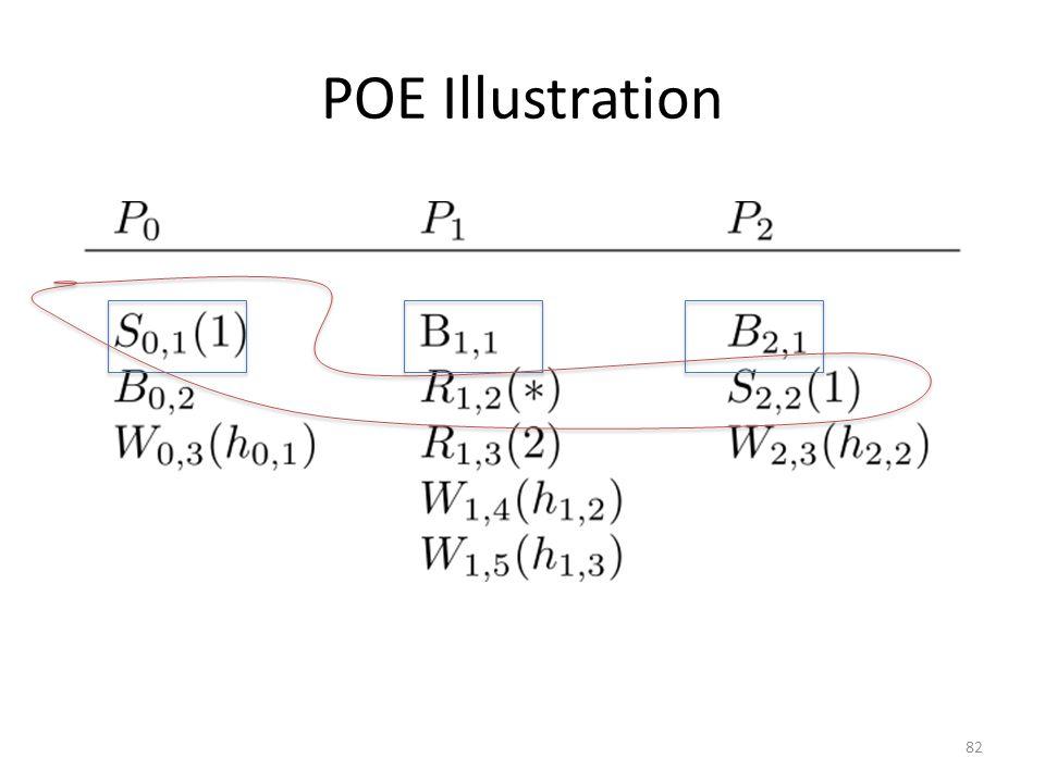 POE Illustration 82
