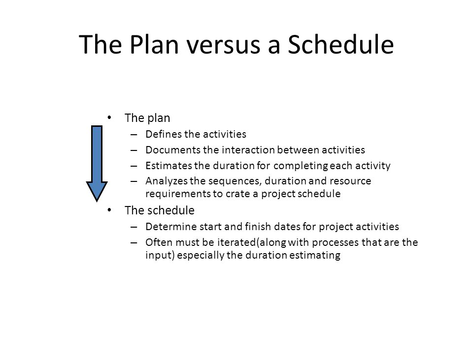The Plan versus a Schedule The plan – Defines the activities – Documents the interaction between activities – Estimates the duration for completing each activity – Analyzes the sequences, duration and resource requirements to crate a project schedule The schedule – Determine start and finish dates for project activities – Often must be iterated(along with processes that are the input) especially the duration estimating