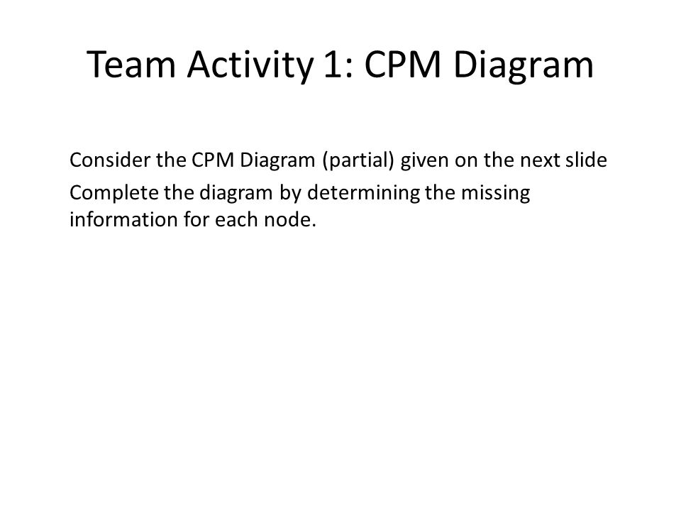 Team Activity 1: CPM Diagram Consider the CPM Diagram (partial) given on the next slide Complete the diagram by determining the missing information for each node.