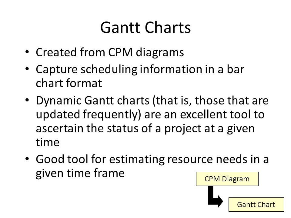 Gantt Charts Created from CPM diagrams Capture scheduling information in a bar chart format Dynamic Gantt charts (that is, those that are updated frequently) are an excellent tool to ascertain the status of a project at a given time Good tool for estimating resource needs in a given time frame CPM Diagram Gantt Chart