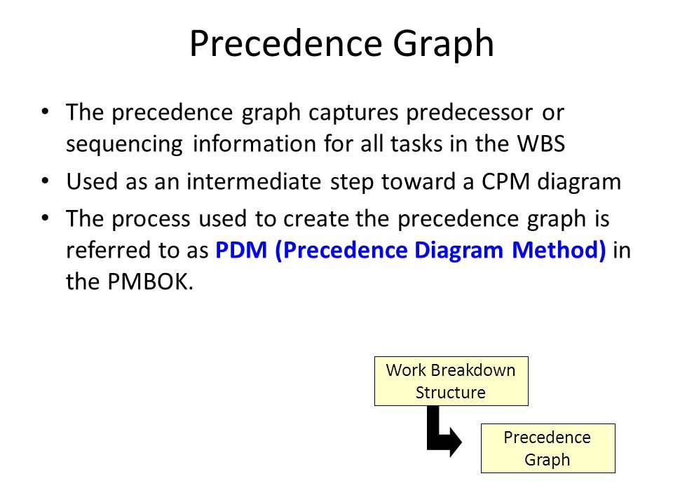 Precedence Graph The precedence graph captures predecessor or sequencing information for all tasks in the WBS Used as an intermediate step toward a CPM diagram The process used to create the precedence graph is referred to as PDM (Precedence Diagram Method) in the PMBOK.